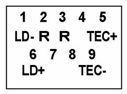 DB9定义